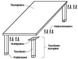 Tisch CAD